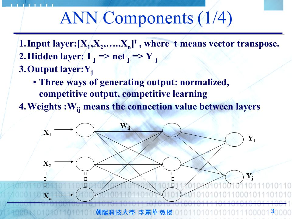 ANN Components (1/4) Input layer:[X1,X2,…..Xn]t , where t means vector transpose. Hidden layer: I j => net j => Y j.